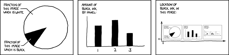xkcd 688: Self-Description